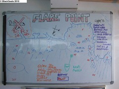 FLARE_POINT