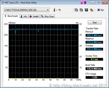 HDTune_Benchmark_C300-CTFDDAC256MAG_amd_driver
