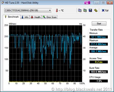 HDTune_Benchmark_C300-CTFDDAC256MAG_msahci
