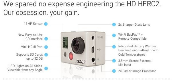 Read more about the article GoPro  HD Hero2 erschienen