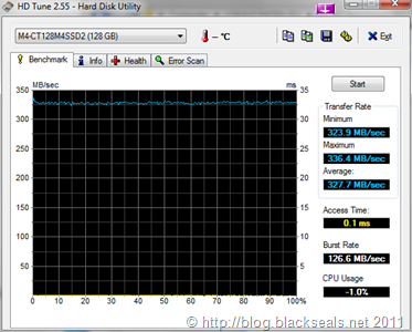 HDTune_Benchmark_M4-CT128M4SSD2_0002