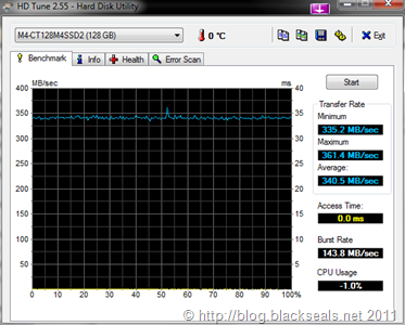 HDTune_Benchmark_M4-CT128M4SSD2_0009