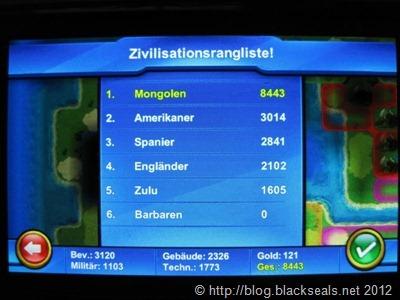 wp7_civilization_rangliste