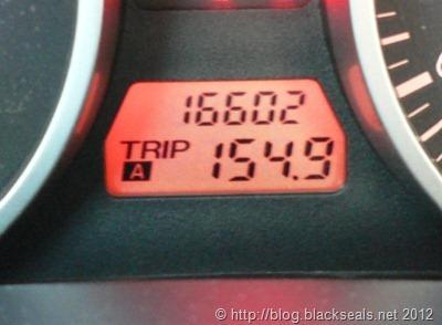 tachometer_anreise