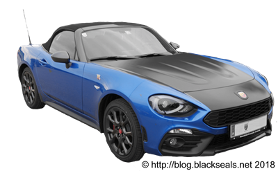 Read more about the article Abarth 124 Spider: Die Entscheidung